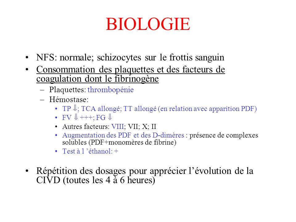 BIOLOGIE NFS: normale; schizocytes sur le frottis sanguin Consommation des plaquettes et des facteurs de coagulation dont le fibrinogène –Plaquettes: