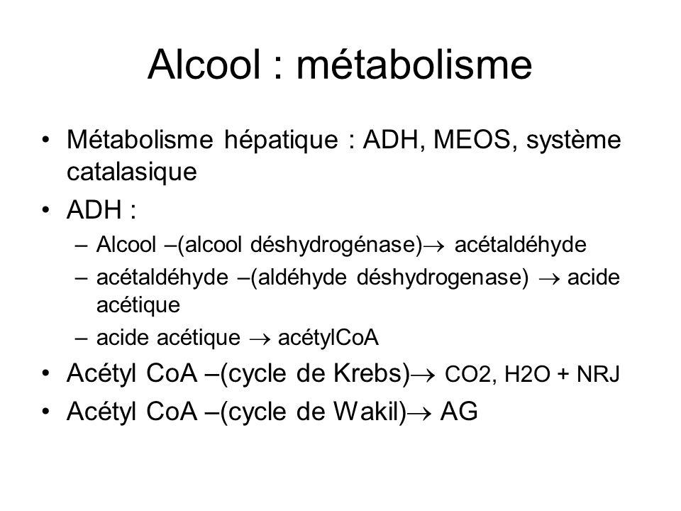 Alcool : métabolisme Métabolisme hépatique : ADH, MEOS, système catalasique ADH : –Alcool –(alcool déshydrogénase) acétaldéhyde –acétaldéhyde –(aldéhy