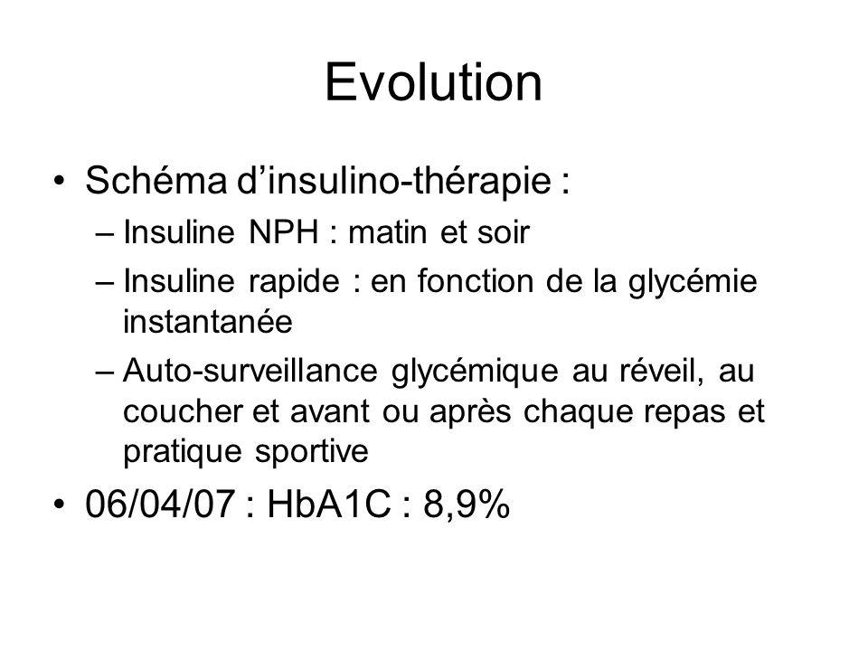 Evolution Schéma dinsulino-thérapie : –Insuline NPH : matin et soir –Insuline rapide : en fonction de la glycémie instantanée –Auto-surveillance glycé
