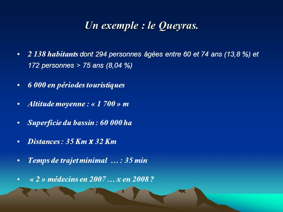 Un exemple : le Queyras. 2 138 habitants dont 294 personnes âgées entre 60 et 74 ans (13,8 %) et 172 personnes > 75 ans (8,04 %) 6 000 en périodes tou