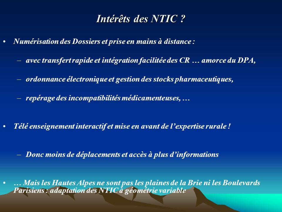 Intérêts des NTIC .