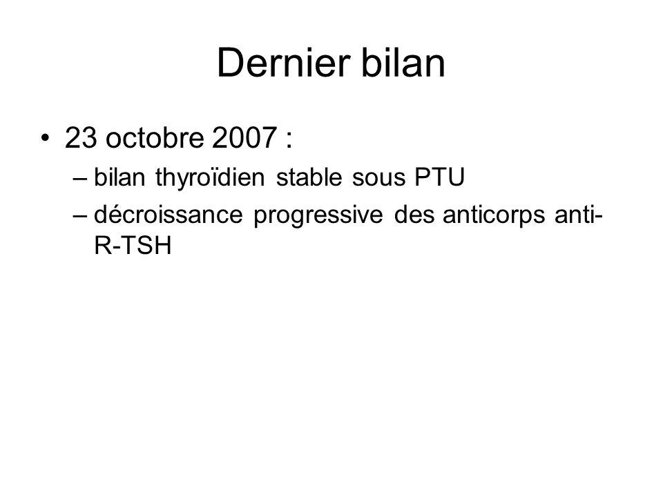 Dernier bilan 23 octobre 2007 : –bilan thyroïdien stable sous PTU –décroissance progressive des anticorps anti- R-TSH