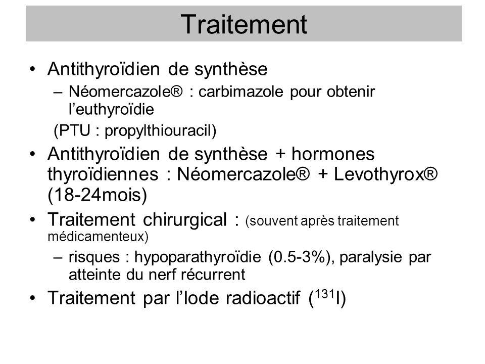 Traitement Antithyroïdien de synthèse –Néomercazole® : carbimazole pour obtenir leuthyroïdie (PTU : propylthiouracil) Antithyroïdien de synthèse + hor