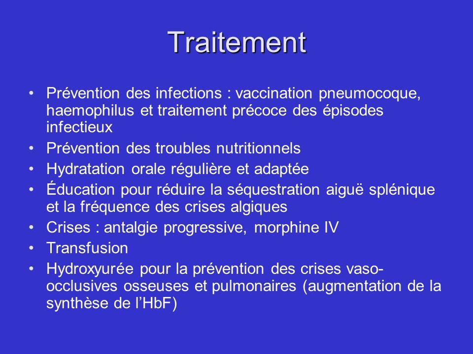 Traitement Prévention des infections : vaccination pneumocoque, haemophilus et traitement précoce des épisodes infectieux Prévention des troubles nutr
