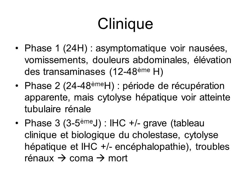 Clinique Phase 1 (24H) : asymptomatique voir nausées, vomissements, douleurs abdominales, élévation des transaminases (12-48 ème H) Phase 2 (24-48 ème