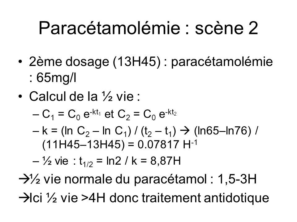 Paracétamolémie : scène 2 2ème dosage (13H45) : paracétamolémie : 65mg/l Calcul de la ½ vie : –C 1 = C 0 e -kt 1 et C 2 = C 0 e -kt 2 –k = (ln C 2 – l