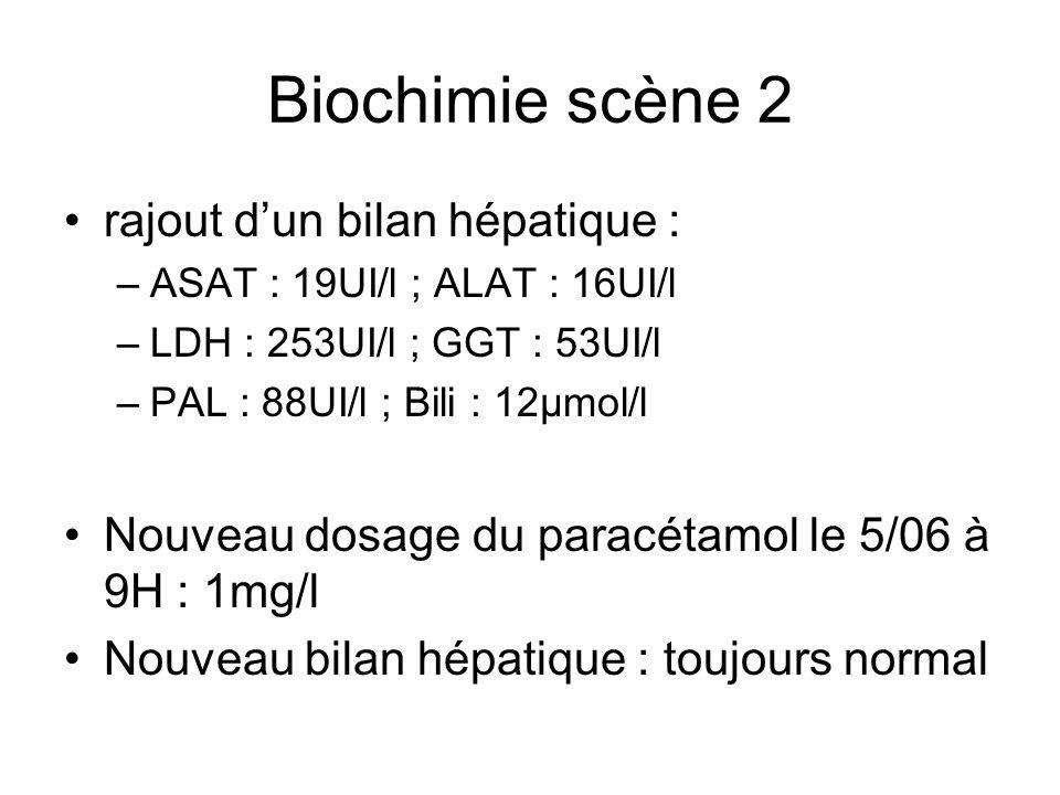 Biochimie scène 2 rajout dun bilan hépatique : –ASAT : 19UI/l ; ALAT : 16UI/l –LDH : 253UI/l ; GGT : 53UI/l –PAL : 88UI/l ; Bili : 12µmol/l Nouveau do