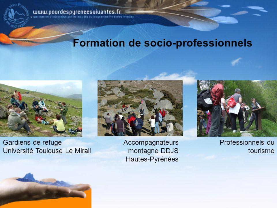 …sur la biodiversité des Pyrénées (version française-catalane-espagnole) Jeu de rôles BiodiverCité pour comprendre les enjeux des territoires Guide méthodologique pour les éducateurs Banque dimages pour créer ses diaporamas DVD sur les enjeux de la biodiversité des Pyrénées