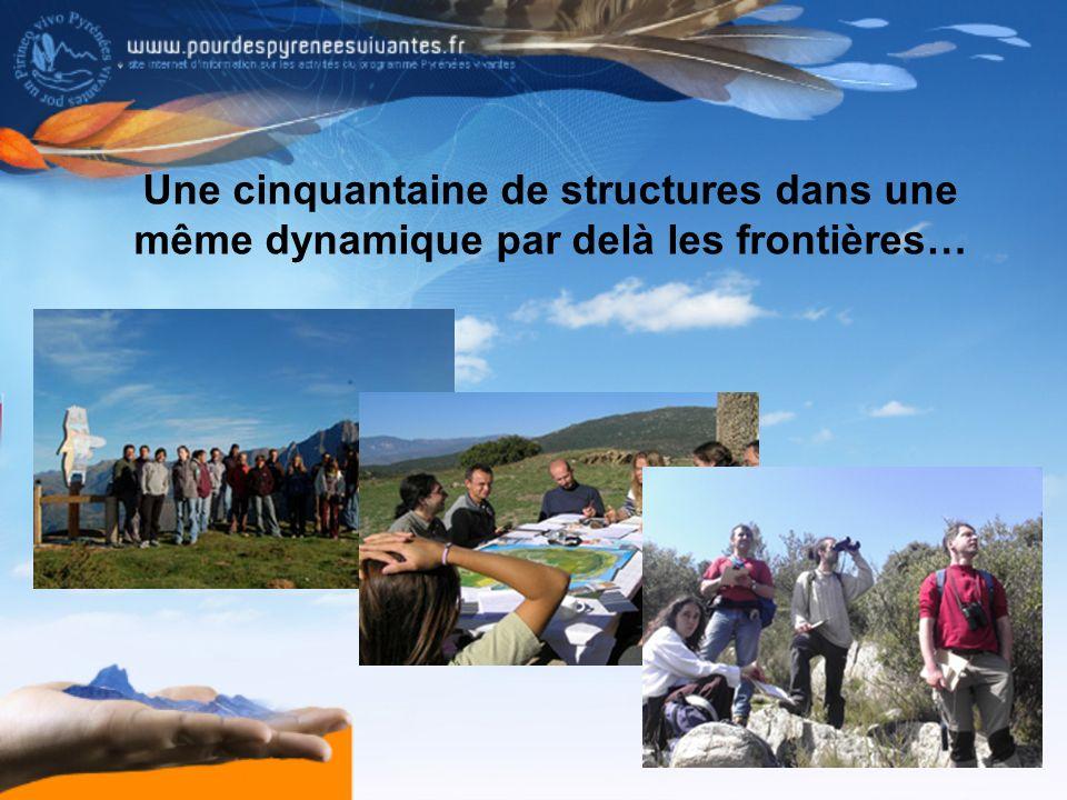 Réseau Education Pyrénées Vivantes Un réseau déducation à lenvironnement à léchelle des Pyrénées Animé par la LPO Pyrénées Vivantes