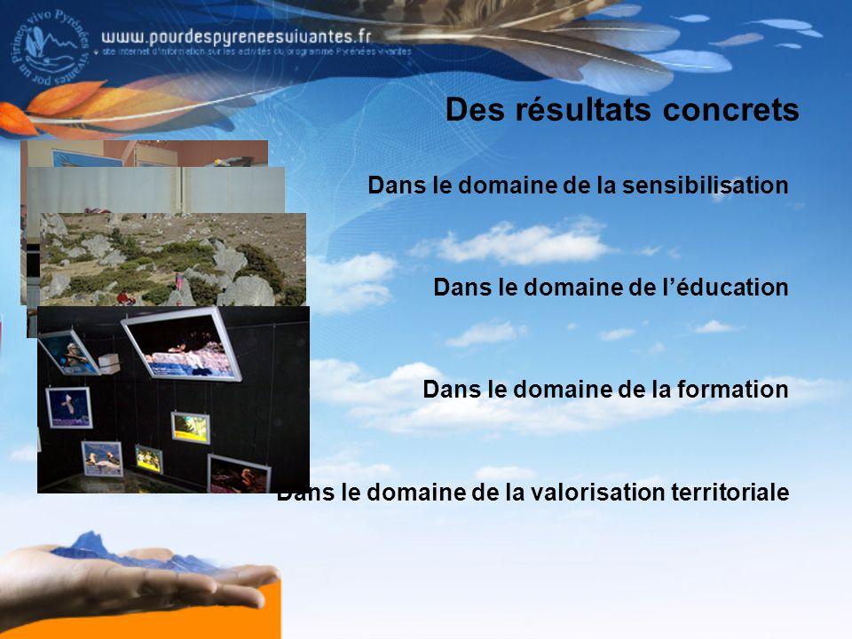 Conscience transfrontalière des Pyrénées Un texte de référence commun : La charte du réseau Valeurs communes Objectifs communs: Développer léducation