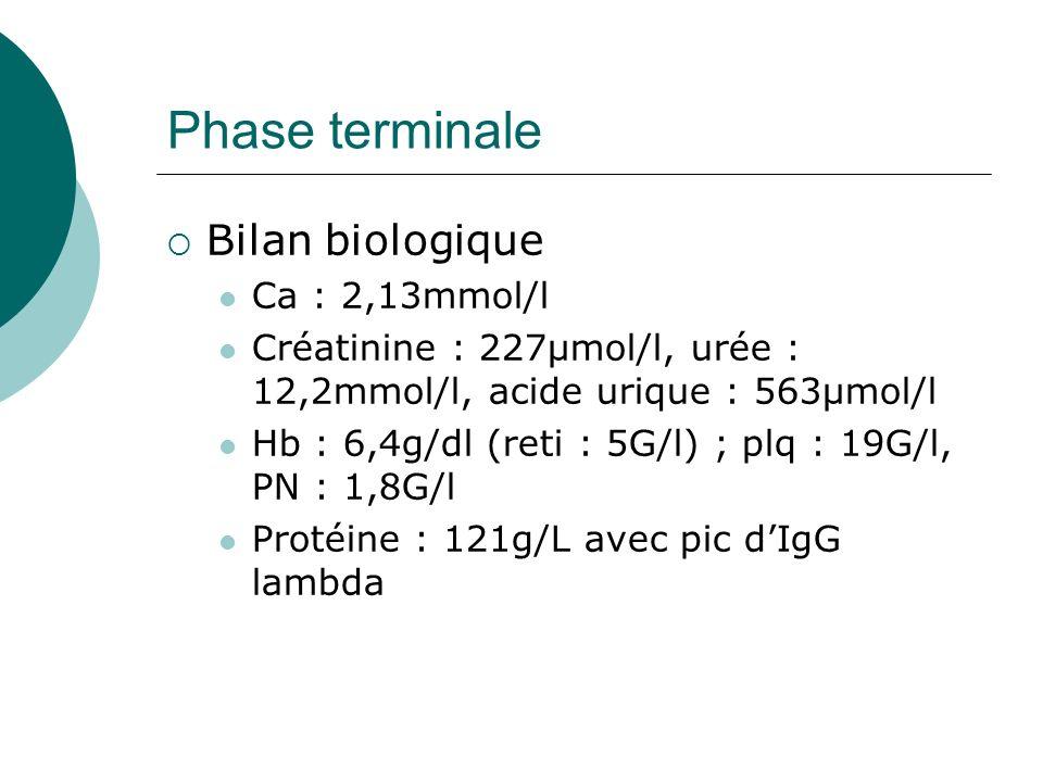 Phase terminale Bilan biologique Ca : 2,13mmol/l Créatinine : 227µmol/l, urée : 12,2mmol/l, acide urique : 563µmol/l Hb : 6,4g/dl (reti : 5G/l) ; plq