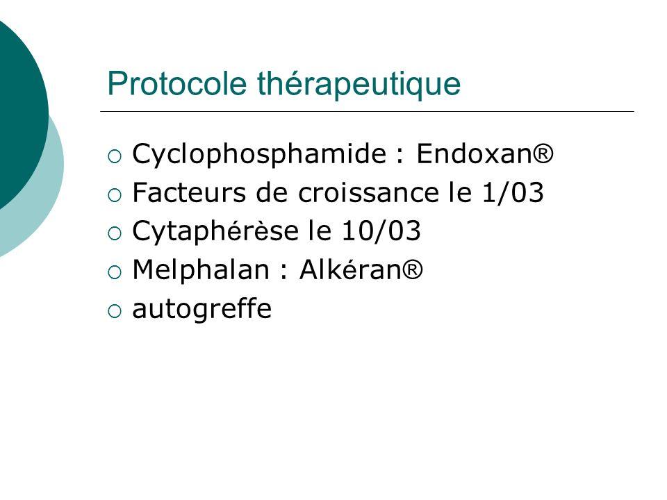 Protocole thérapeutique Cyclophosphamide : Endoxan ® Facteurs de croissance le 1/03 Cytaph é r è se le 10/03 Melphalan : Alk é ran ® autogreffe