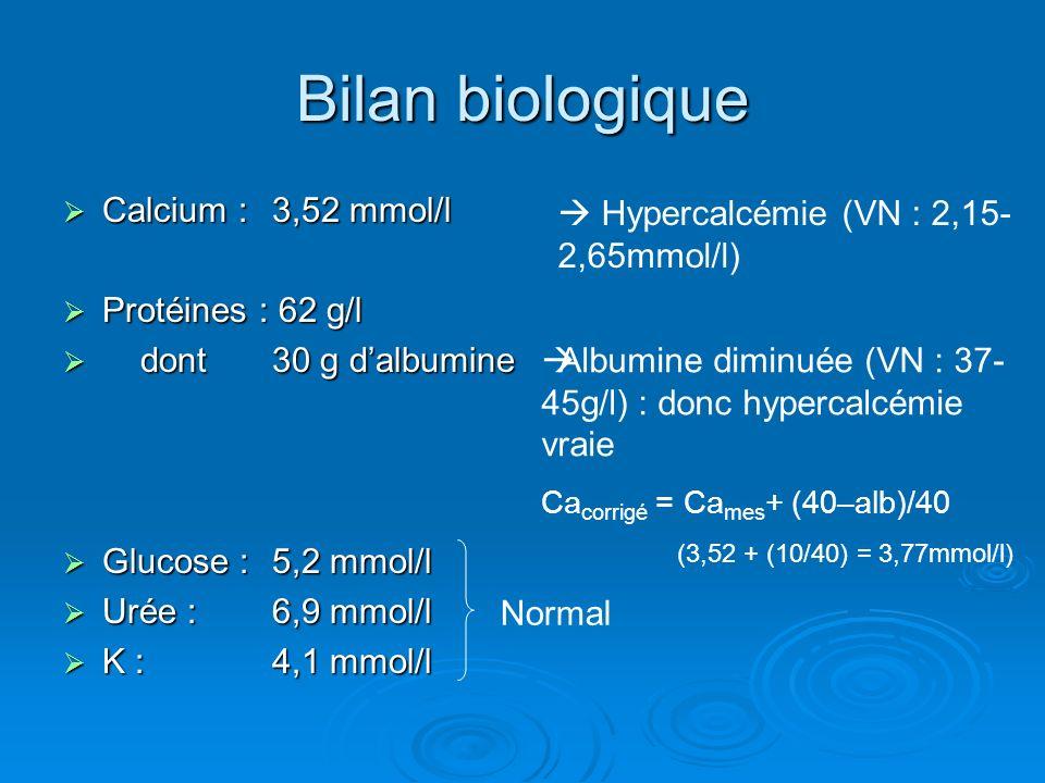 Bilan biologique Calcium : 3,52 mmol/l Calcium : 3,52 mmol/l Protéines : 62 g/l Protéines : 62 g/l dont 30 g dalbumine dont 30 g dalbumine Glucose : 5