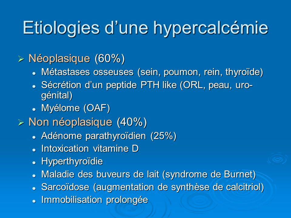 Etiologies dune hypercalcémie Néoplasique (60%) Néoplasique (60%) Métastases osseuses (sein, poumon, rein, thyroïde) Métastases osseuses (sein, poumon
