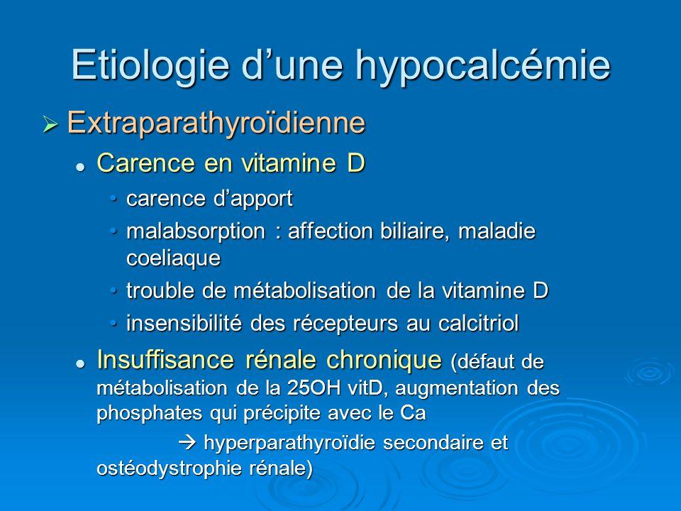 Etiologie dune hypocalcémie Extraparathyroïdienne Extraparathyroïdienne Carence en vitamine D Carence en vitamine D carence dapportcarence dapport mal