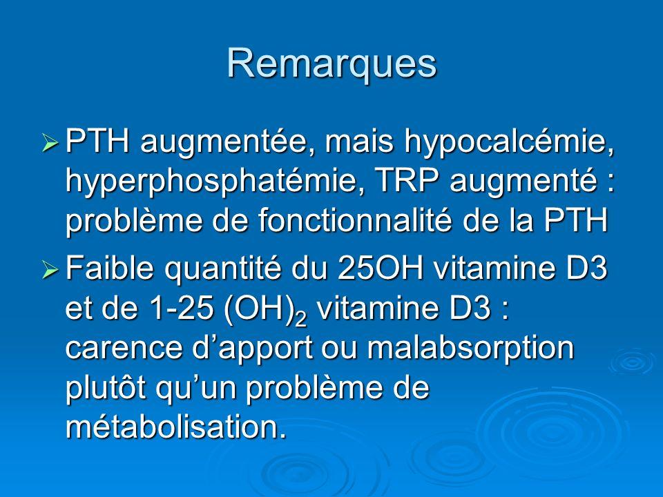 Remarques PTH augmentée, mais hypocalcémie, hyperphosphatémie, TRP augmenté : problème de fonctionnalité de la PTH PTH augmentée, mais hypocalcémie, h