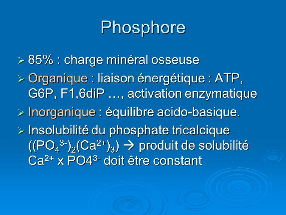 Phosphore 85% : charge minéral osseuse 85% : charge minéral osseuse Organique : liaison énergétique : ATP, G6P, F1,6diP …, activation enzymatique Orga