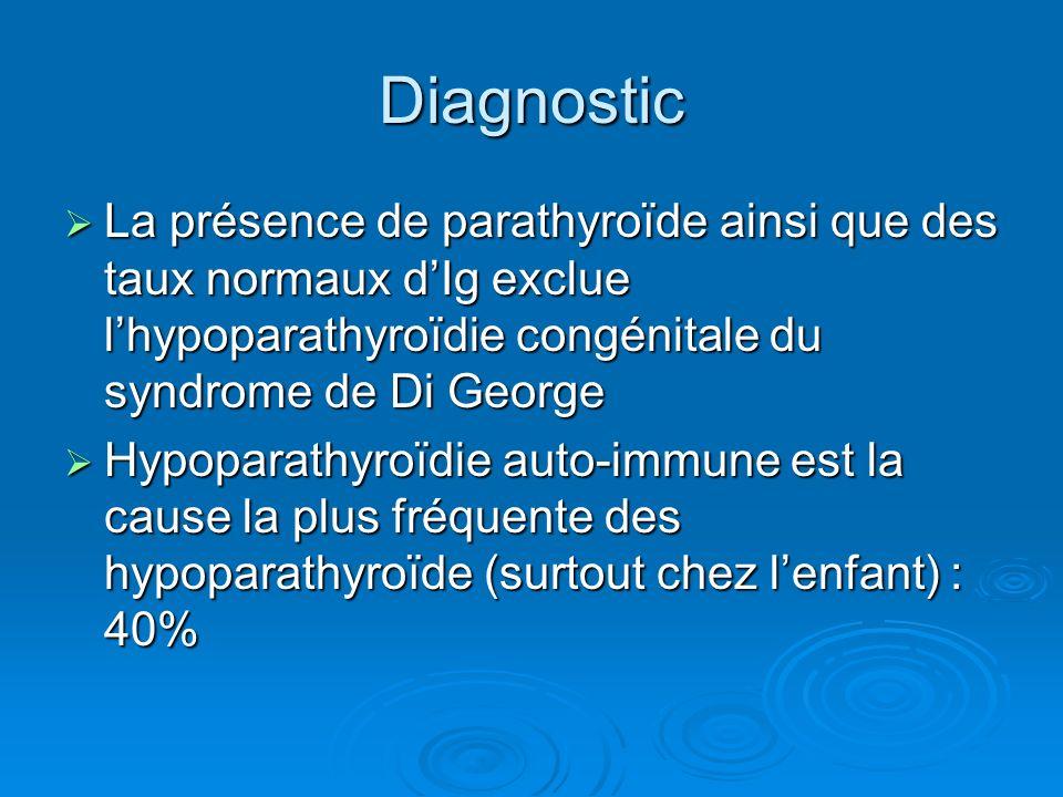 Diagnostic La présence de parathyroïde ainsi que des taux normaux dIg exclue lhypoparathyroïdie congénitale du syndrome de Di George La présence de pa