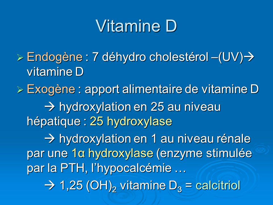 Vitamine D Endogène : 7 déhydro cholestérol –(UV) vitamine D Endogène : 7 déhydro cholestérol –(UV) vitamine D Exogène : apport alimentaire de vitamin
