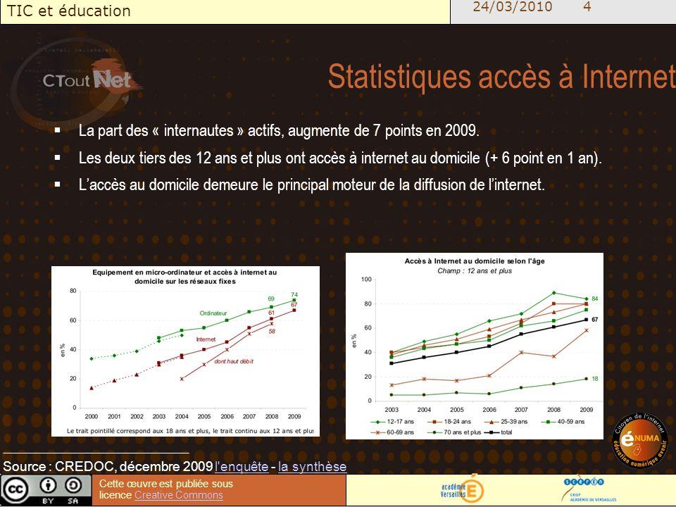 24/03/2010 4 TIC et éducation Cette œuvre est publiée sous licence Creative CommonsCreative Commons Statistiques accès à Internet La part des « internautes » actifs, augmente de 7 points en 2009.