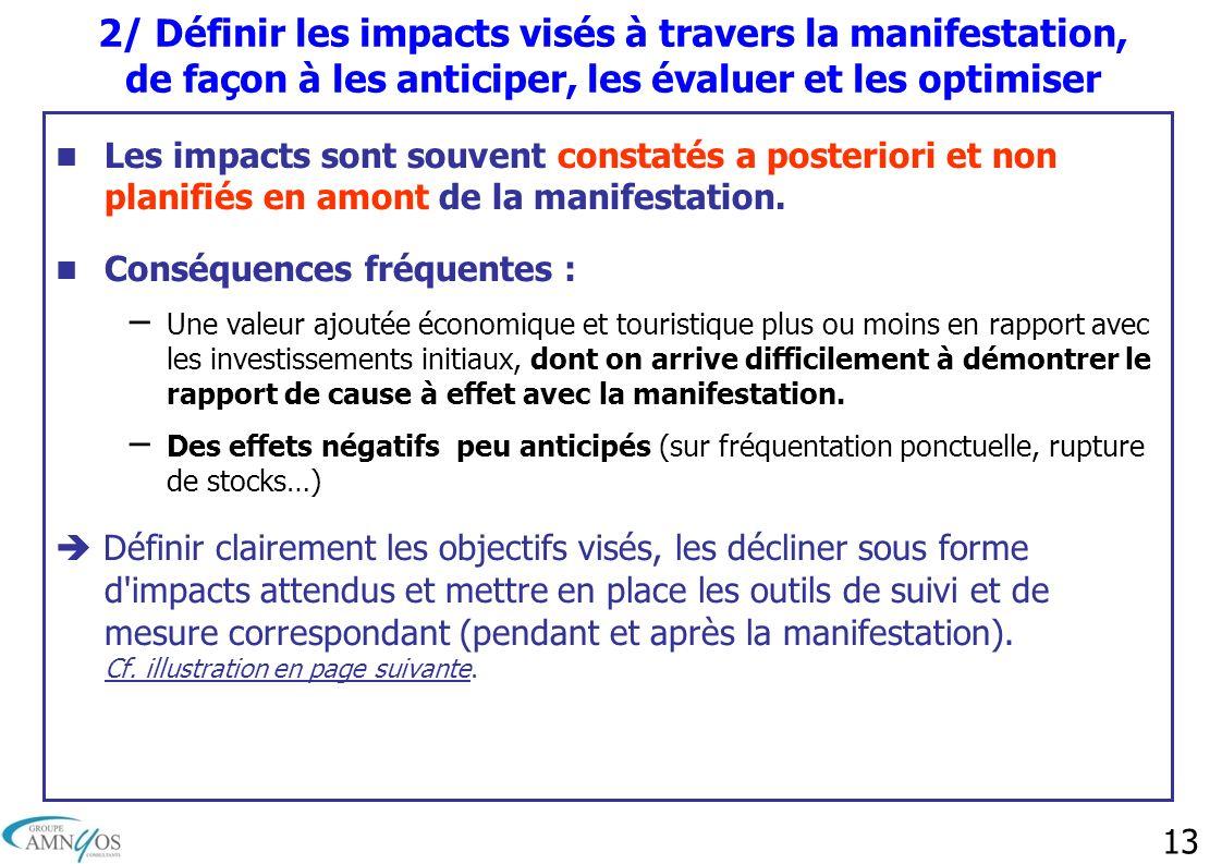 13 2/ Définir les impacts visés à travers la manifestation, de façon à les anticiper, les évaluer et les optimiser Les impacts sont souvent constatés