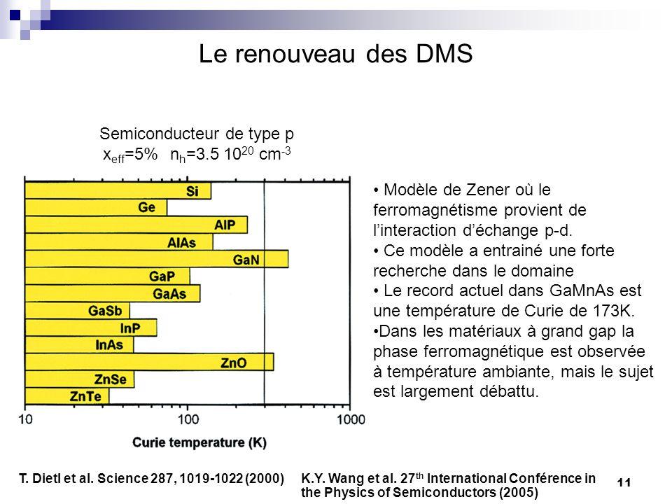 11 Le renouveau des DMS T.Dietl et al.