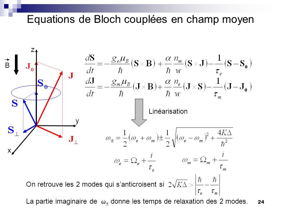 24 Equations de Bloch couplées en champ moyen Linéarisation B z x y On retrouve les 2 modes qui santicroisent si La partie imaginaire de ± donne les temps de relaxation des 2 modes.