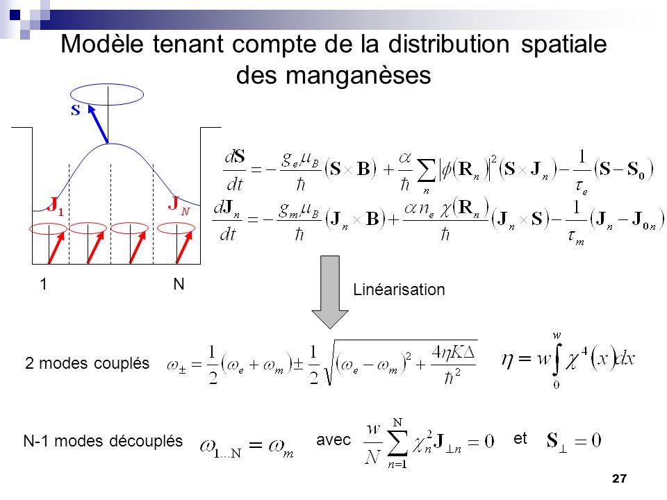 27 Modèle tenant compte de la distribution spatiale des manganèses Linéarisation 1N 2 modes couplés N-1 modes découplés avec et