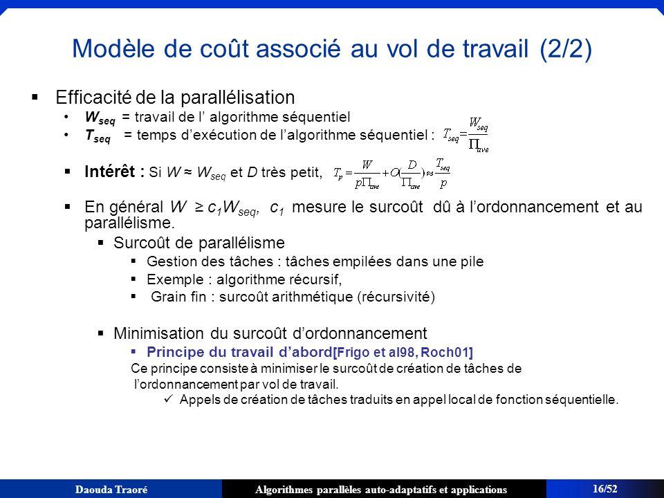 Algorithmes parallèles auto-adaptatifs et applicationsDaouda Traoré Modèle de coût associé au vol de travail (2/2) Efficacité de la parallélisation W