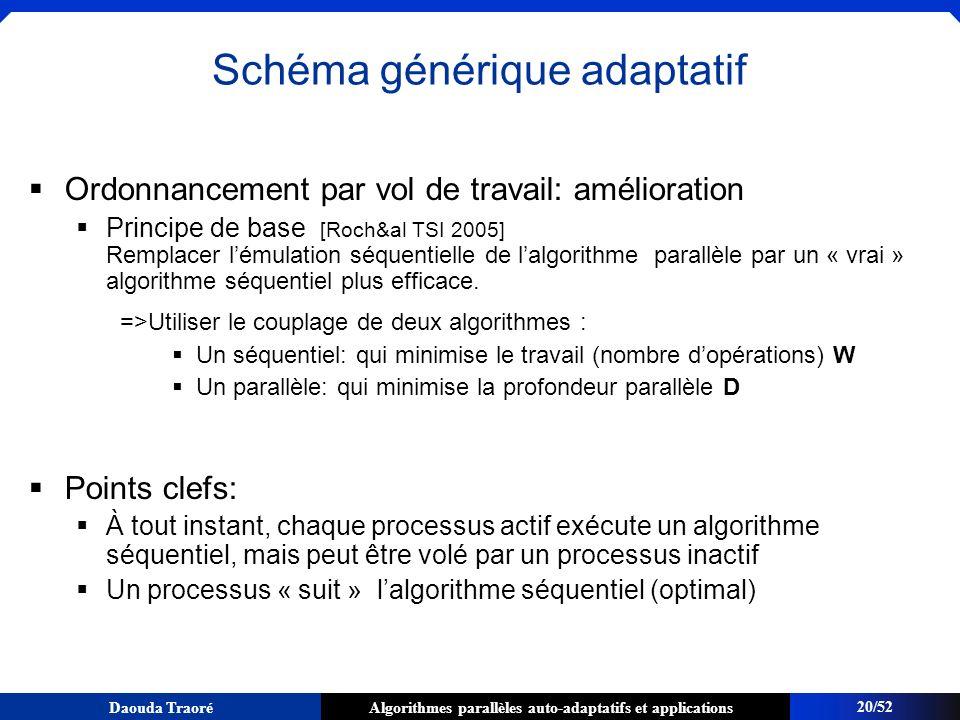 Algorithmes parallèles auto-adaptatifs et applicationsDaouda Traoré Ordonnancement par vol de travail: amélioration Principe de base [Roch&al TSI 2005