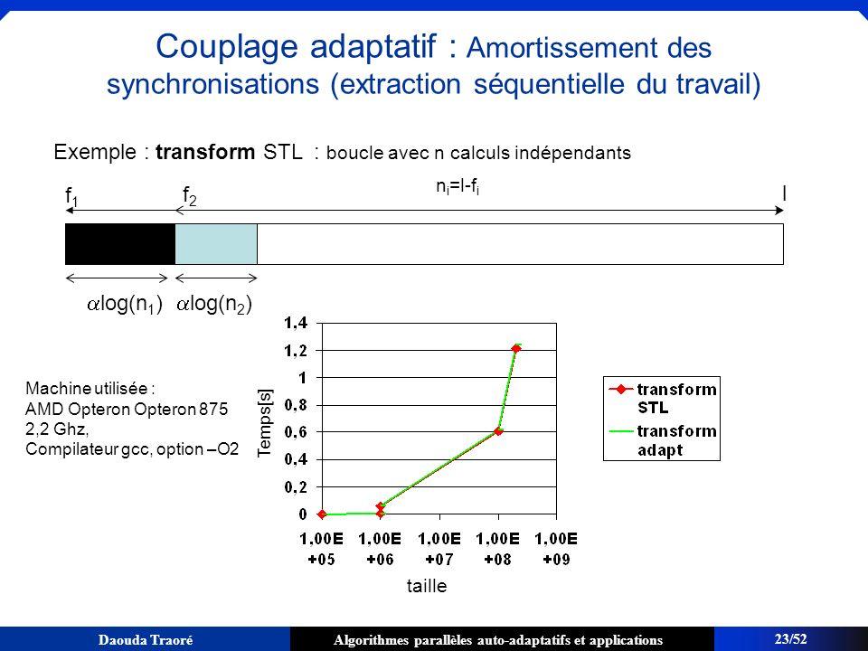 Algorithmes parallèles auto-adaptatifs et applicationsDaouda Traoré 23/52 Couplage adaptatif : Amortissement des synchronisations (extraction séquenti