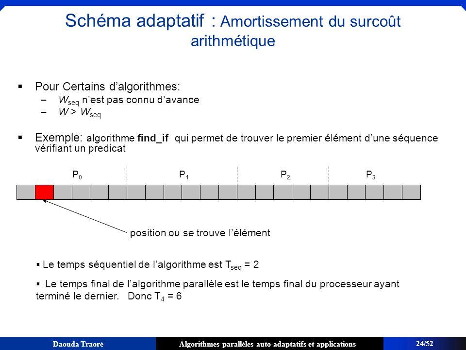 Algorithmes parallèles auto-adaptatifs et applicationsDaouda Traoré Schéma adaptatif : Amortissement du surcoût arithmétique Pour Certains dalgorithme