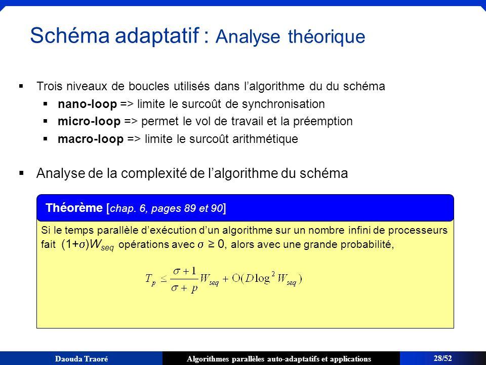 Algorithmes parallèles auto-adaptatifs et applicationsDaouda Traoré Si le temps parallèle dexécution dun algorithme sur un nombre infini de processeur