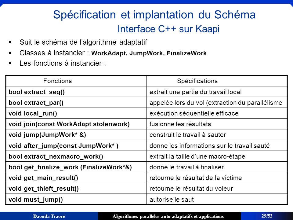 Algorithmes parallèles auto-adaptatifs et applicationsDaouda Traoré Suit le schéma de lalgorithme adaptatif Classes à instancier : WorkAdapt, JumpWork