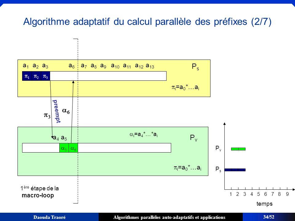 Algorithmes parallèles auto-adaptatifs et applicationsDaouda Traoré a 1 a 2 a 3 a 4 a 5 a 6 a 7 a 8 a 9 a 10 a 11 a 12 a 13 preempt 128467 PsPs PvPv 3