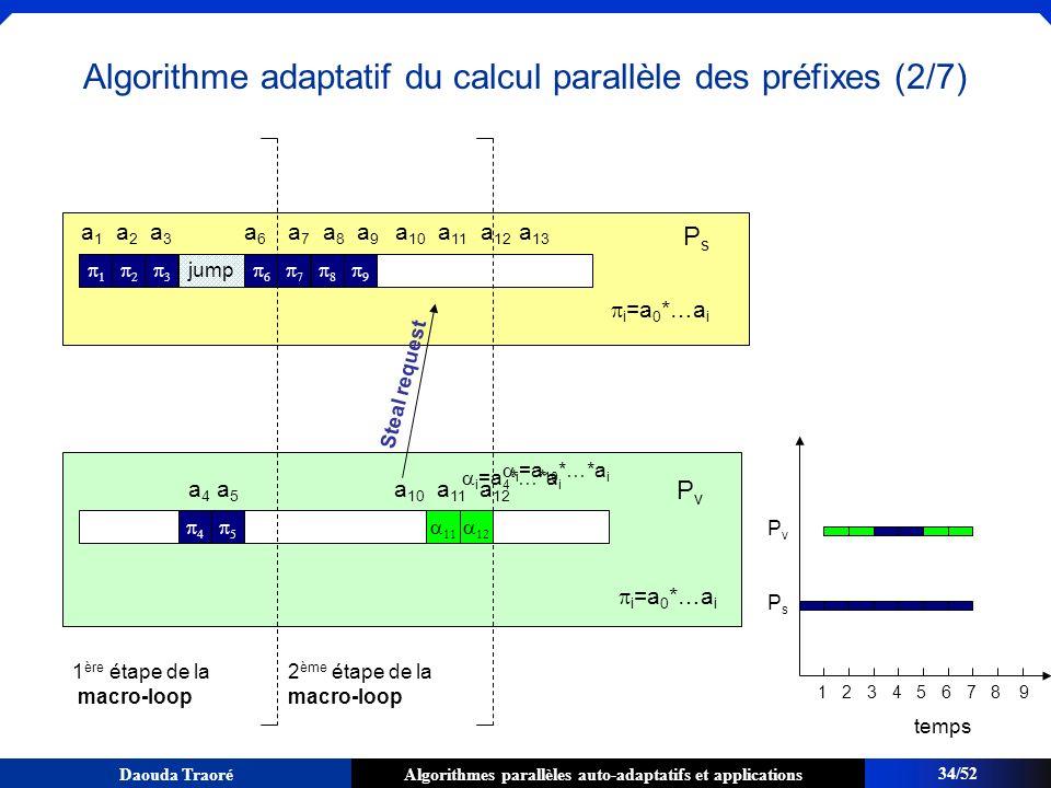 Algorithmes parallèles auto-adaptatifs et applicationsDaouda Traoré a 1 a 2 a 3 a 4 a 5 a 6 a 7 a 8 a 9 a 10 a 11 a 12 a 13 jump 2 ème étape de la mac