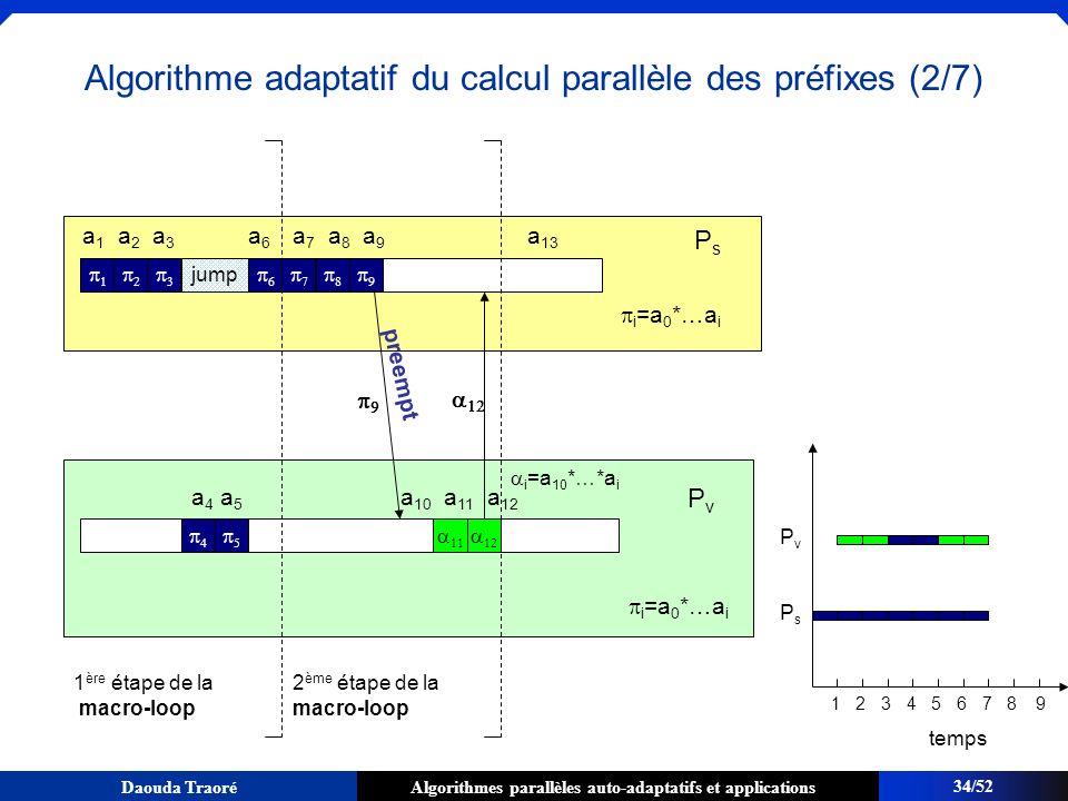 Algorithmes parallèles auto-adaptatifs et applicationsDaouda Traoré a 1 a 2 a 3 a 4 a 5 a 6 a 7 a 8 a 9 a 13 jump a 10 a 11 a 12 preempt PsPs PvPv 128