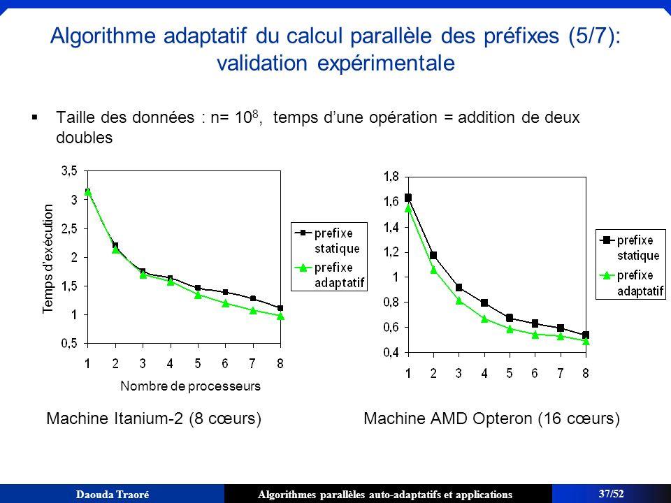 Algorithmes parallèles auto-adaptatifs et applicationsDaouda Traoré Nombre de processeurs Temps dexécution 37/52 Algorithme adaptatif du calcul parall
