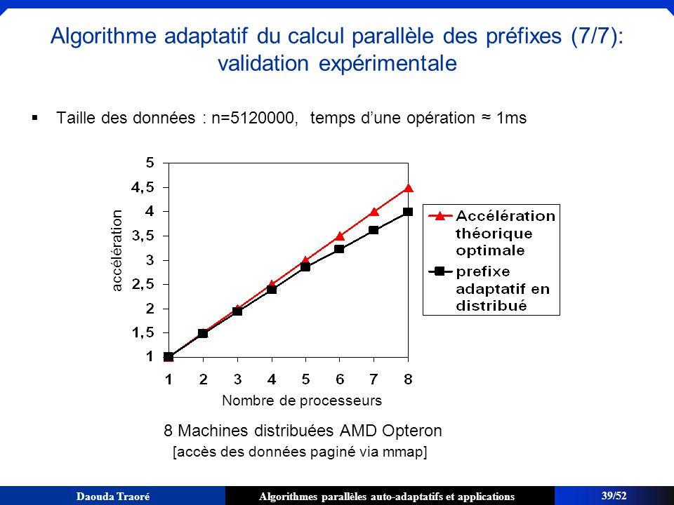 Algorithmes parallèles auto-adaptatifs et applicationsDaouda Traoré Nombre de processeurs accélération 39/52 Algorithme adaptatif du calcul parallèle