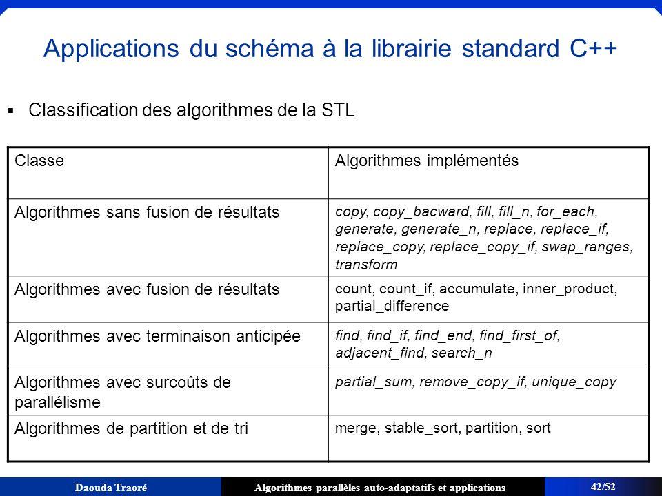 Algorithmes parallèles auto-adaptatifs et applicationsDaouda Traoré Applications du schéma à la librairie standard C++ ClasseAlgorithmes implémentés A