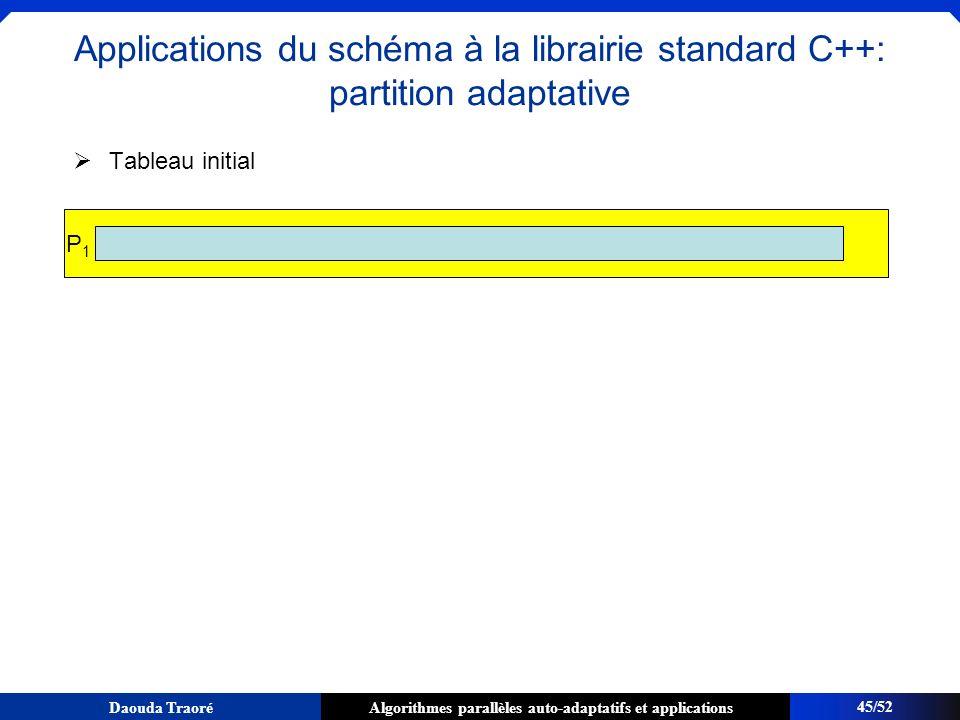 Algorithmes parallèles auto-adaptatifs et applicationsDaouda Traoré Tableau initial P1P1 45/52 Applications du schéma à la librairie standard C++: par