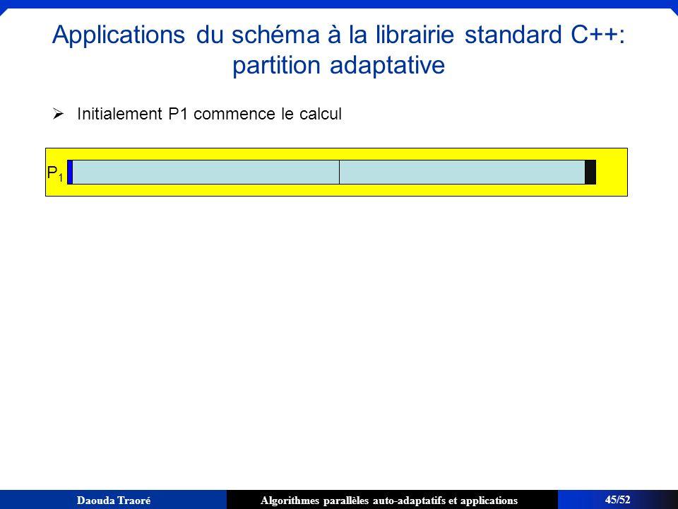 Algorithmes parallèles auto-adaptatifs et applicationsDaouda Traoré Initialement P1 commence le calcul P1P1 45/52 Applications du schéma à la librairi