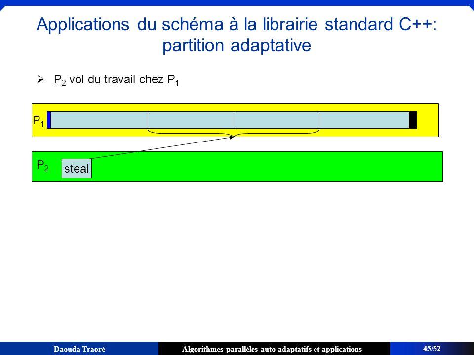 Algorithmes parallèles auto-adaptatifs et applicationsDaouda Traoré P 2 vol du travail chez P 1 P1P1 P2P2 steal 45/52 Applications du schéma à la libr