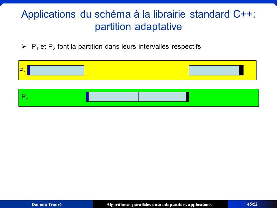 Algorithmes parallèles auto-adaptatifs et applicationsDaouda Traoré P 1 et P 2 font la partition dans leurs intervalles respectifs P1P1 P2P2 45/52 App
