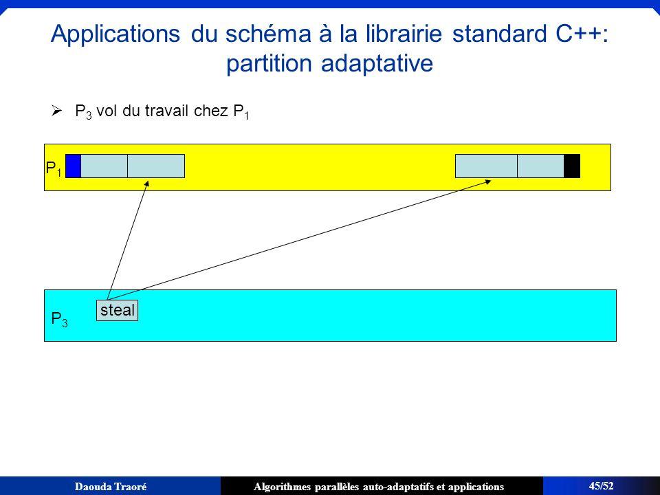 Algorithmes parallèles auto-adaptatifs et applicationsDaouda Traoré P 3 vol du travail chez P 1 P1P1 P3P3 steal 45/52 Applications du schéma à la libr