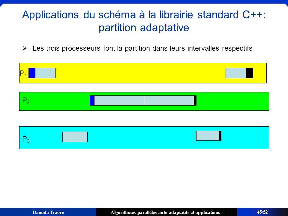 Algorithmes parallèles auto-adaptatifs et applicationsDaouda Traoré Les trois processeurs font la partition dans leurs intervalles respectifs P1P1 P2P