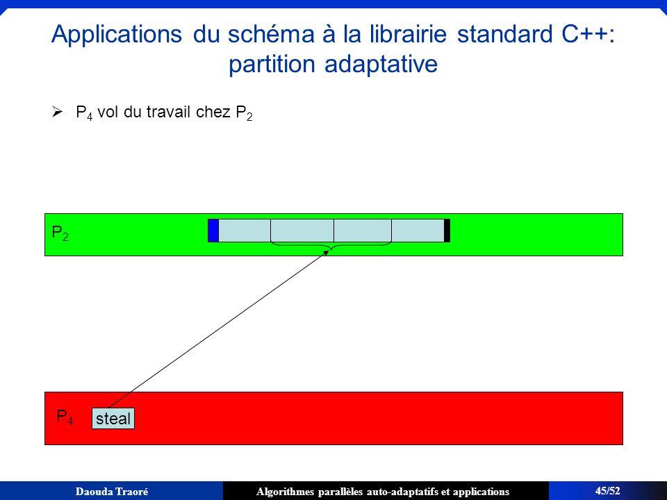 Algorithmes parallèles auto-adaptatifs et applicationsDaouda Traoré P 4 vol du travail chez P 2 P2P2 P4P4 steal 45/52 Applications du schéma à la libr