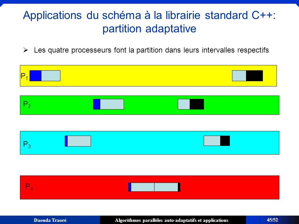 Algorithmes parallèles auto-adaptatifs et applicationsDaouda Traoré Les quatre processeurs font la partition dans leurs intervalles respectifs P1P1 P2