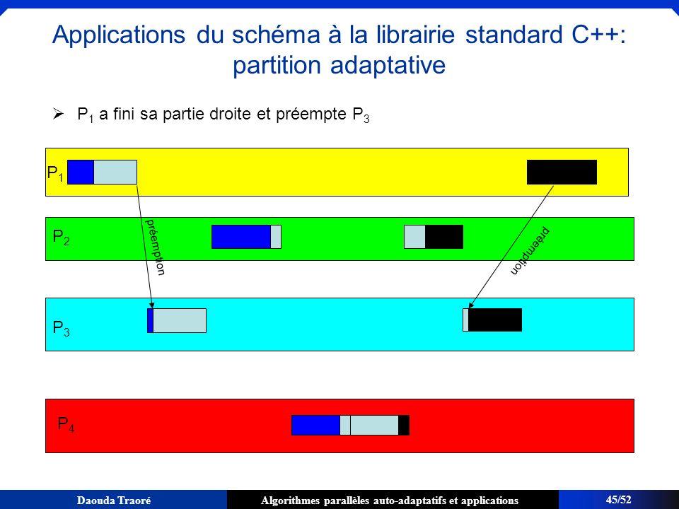 Algorithmes parallèles auto-adaptatifs et applicationsDaouda Traoré P 1 a fini sa partie droite et préempte P 3 P1P1 P2P2 P3P3 P4P4 préemption 45/52 A