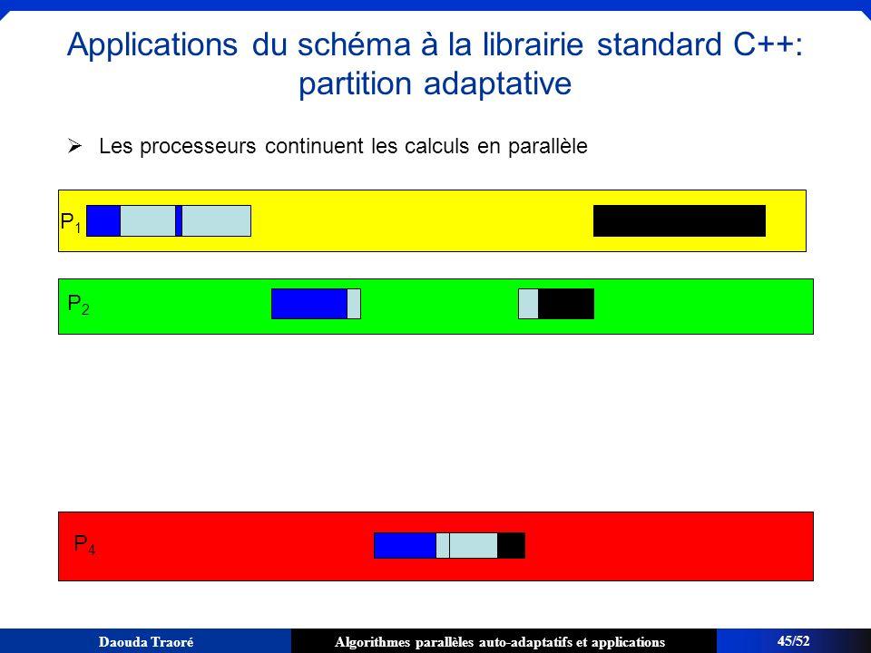 Algorithmes parallèles auto-adaptatifs et applicationsDaouda Traoré Les processeurs continuent les calculs en parallèle P1P1 P2P2 P4P4 45/52 Applicati